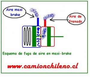 maxi-brake