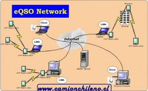 eqso_network