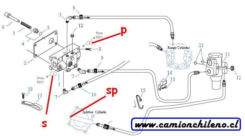 wiring diagram cl