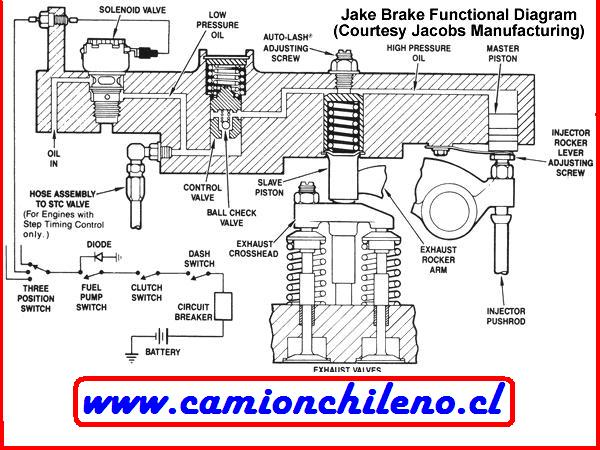 engine head diagram  engine  free engine image for user