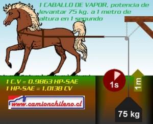Caballo_de_vapor