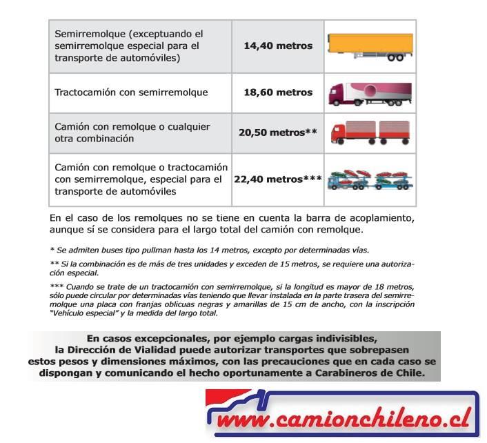 LIBRO DEL NUEVO CONDUCTOR PROFESIONAL, DE CONASET