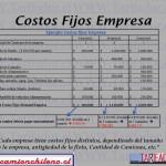costos 4