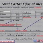 costos 7