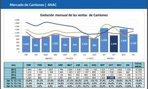 ANAC1 2015